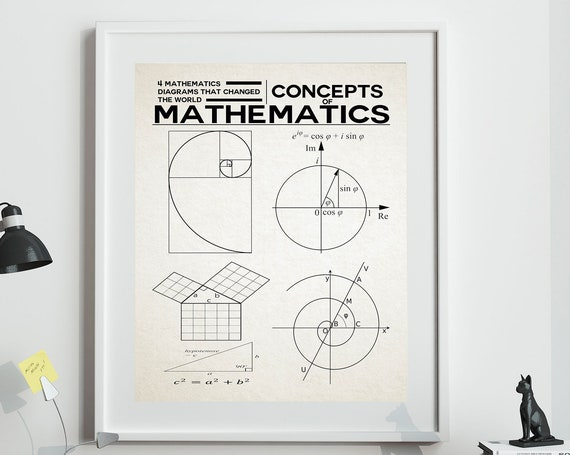 Math Poster Math Print Inventions of Maths Wall Art