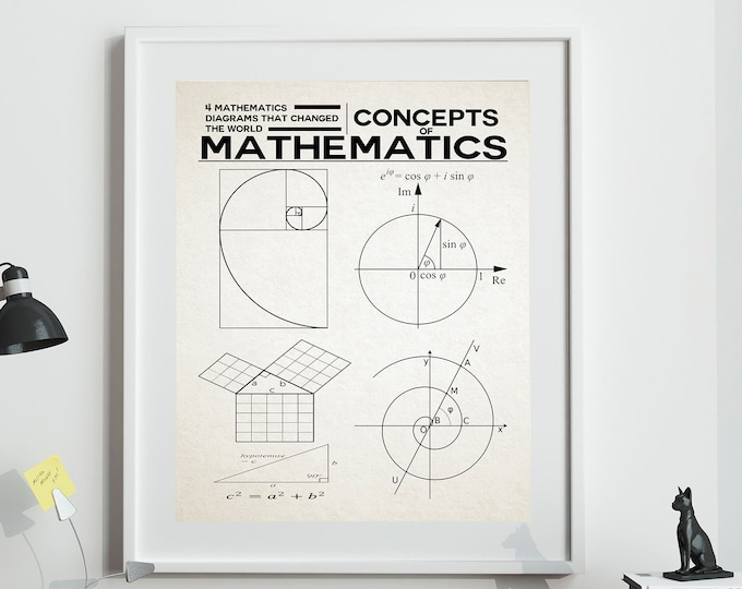 Math Poster Math Print Inventions of Maths Wall Art