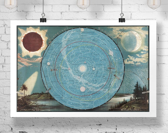 Levi Yaggy Planetary System II 1891 Planets Poster