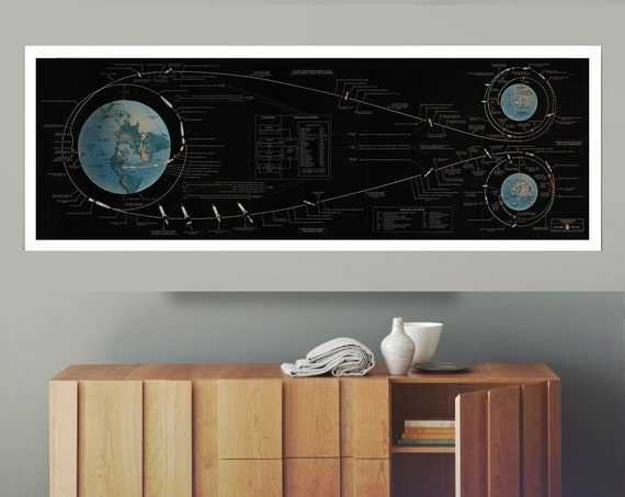 Apollo 11 Lunar Landing Chart Space Chart Space Wall Art Large Space Print