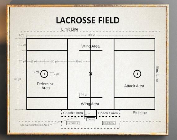 Lacrosse Field Diagram Gift for Lacrosse Player SWB4