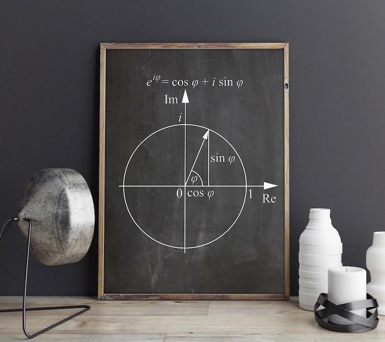 Euler's Formula Poster Euler Print Mathematical Poster Maths Poster Maths  Prints Science Posters Scientific Posters Science Print WB204