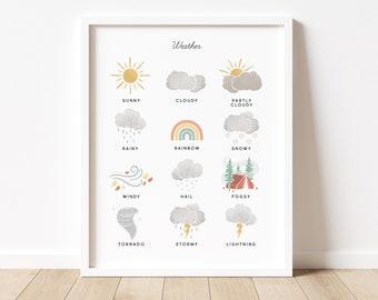 Weather Chart Illustration Artwork Poster| Calming Corner, Montessori, Education, Nursery, Classroom Poster| Download Printable Art |