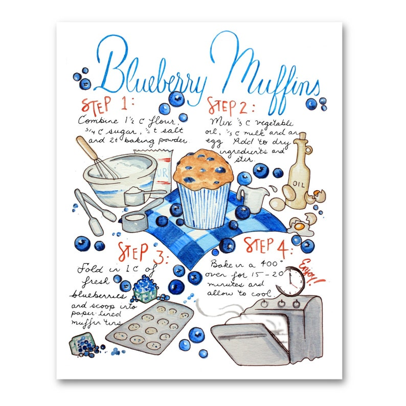 Blueberry Muffin Recipe Watercolor Recipe Painting Blue image 0