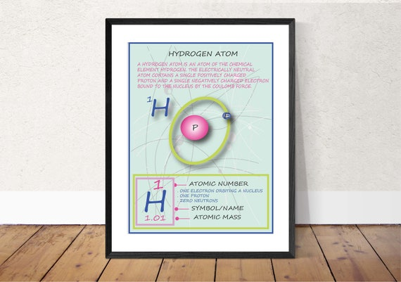 Science art educational poster periodic table hydrogen urtaz Gallery
