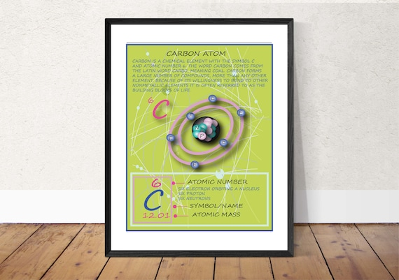 Science wall art educational poster periodic table carbon urtaz Gallery