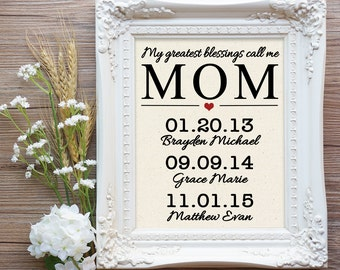 gift for mom wife etsy