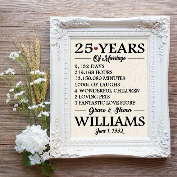 Immagini per 25 anniversario di matrimonio for Regali per 25 anni di matrimonio
