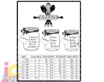 Kitchen SVG, Conversion Chart svg, Kitchen Measuring Cheat Sheet svg measurement Conversion Chart Cups svg file for cricut silhouette