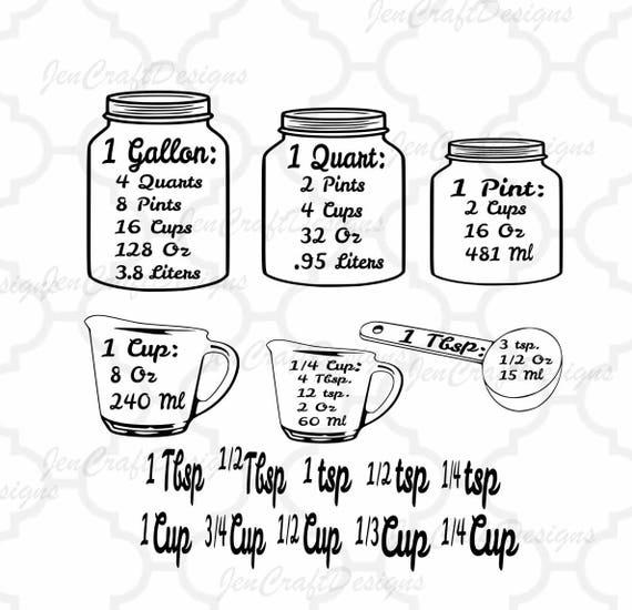 Measurements Svg Kitchen Conversion Svg Measuring Cups Etsy