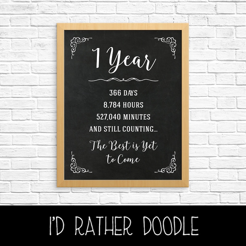 image about Leap Year Printable named 1st Anniversary Reward - Bounce Yr - 1st Yr Marriage ceremony Anniversary - 1st Anniversary Signal - Anniversary Chalkboard - Anniversary Quantities Statistics
