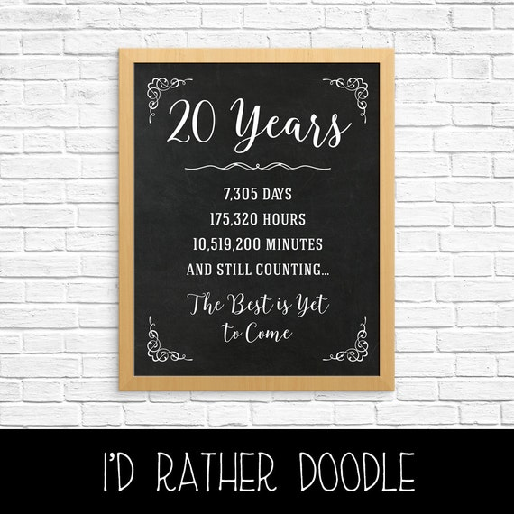 20th Anniversary Gift 20th Year Wedding Anniversary 20th Etsy