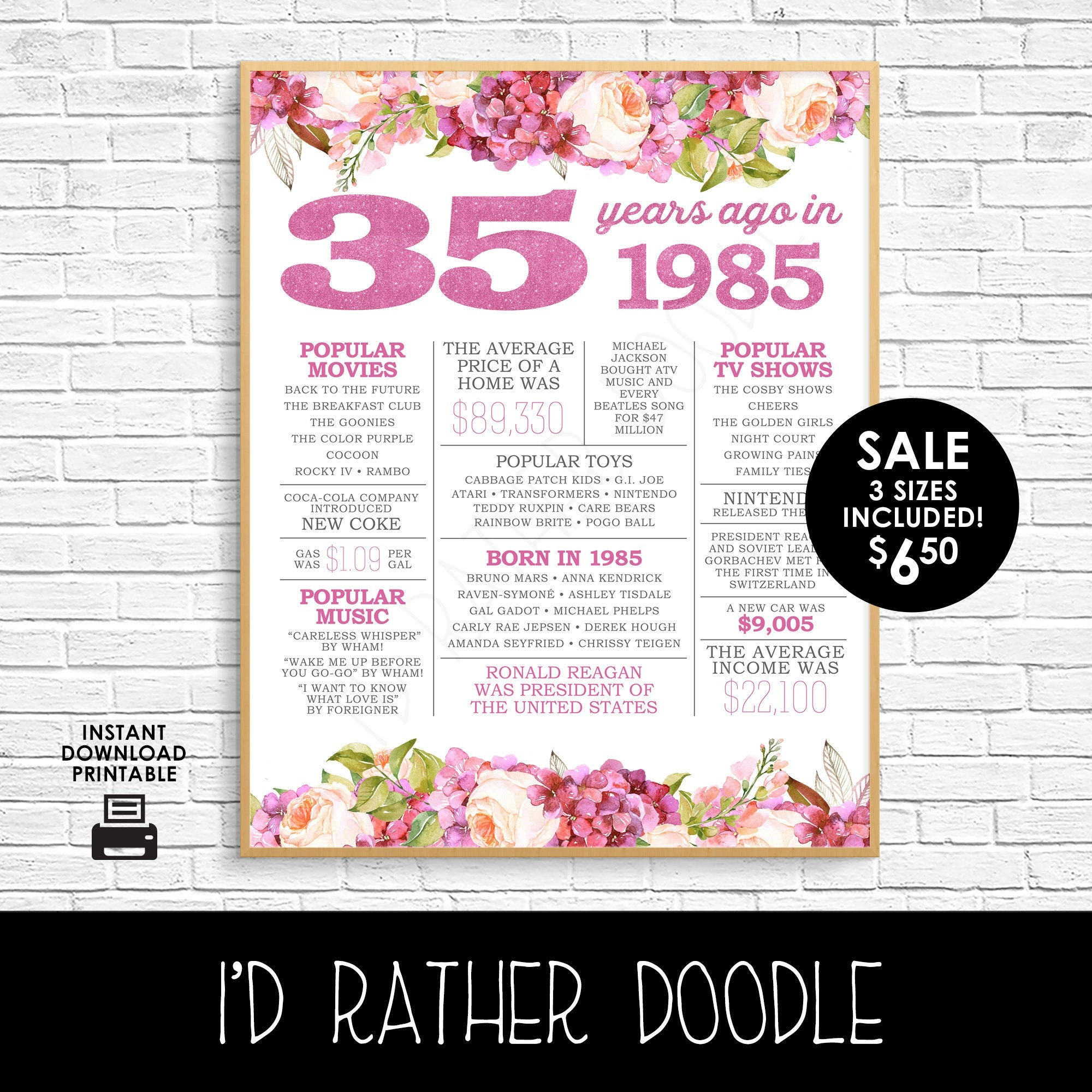 35th Birthday Chalkboard Born in 1985 Stats Poster Pink
