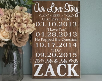 Our Love Story Sign Rustic Wedding Sign Special Dates Sign Wood Home Decor Inportant Date Sign Wedding Gift Anniversary Gift