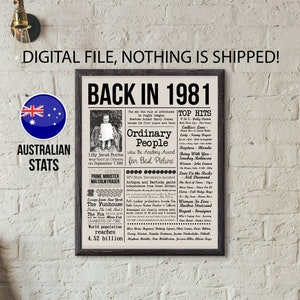 Last Minute 40th Birthday Gift 40 Years Ago in UK British History Facts Personalized 1979 Newspaper Poster with Photo Back in 1979 Print