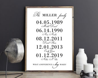 What a Difference a Day Makes Gift for Mom Personalized Family Name Sign Important Dates Anniversary Gift for Wife Mother's Day Gift