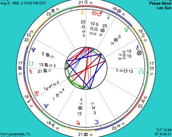 Birth chart | Etsy