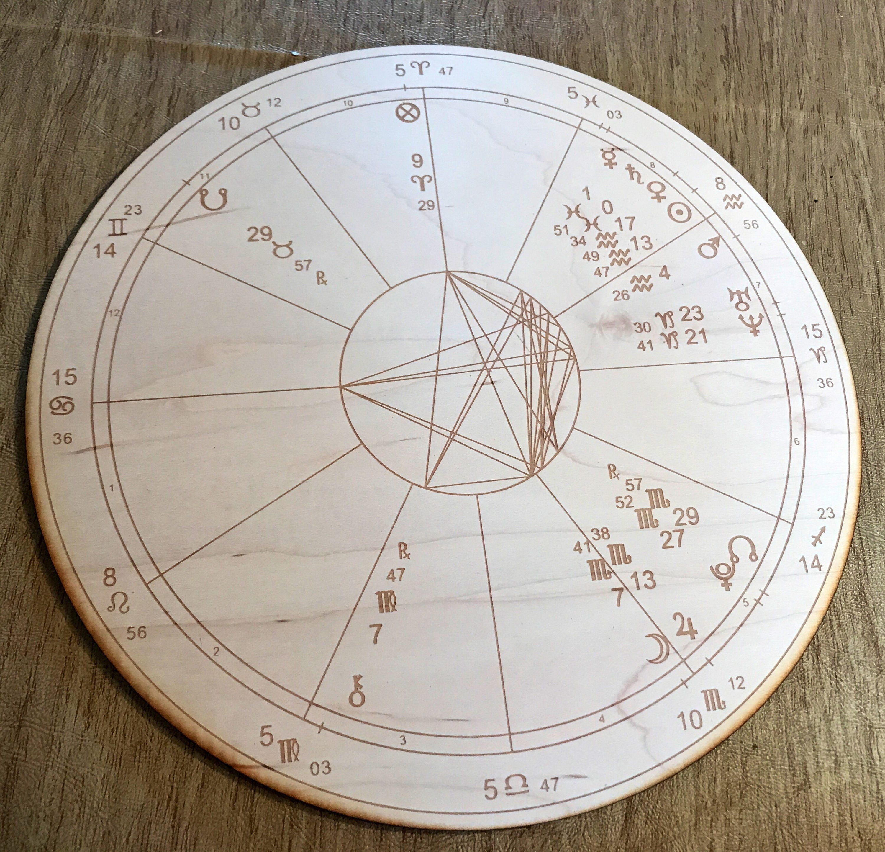Custom Wood Engraved Astrology Chart Natal Chart Birth Etsy
