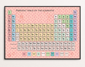 Periodic table etsy periodic table of elements pink polka dots periodic table poster periodic table print teen girl gift girl room print girls poster urtaz Gallery