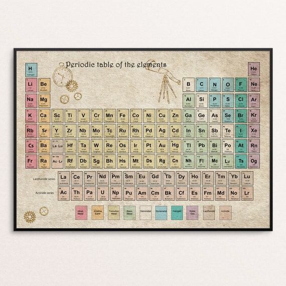 Merveilleux Periodic Table Of Elements Periodic Table Poster Vintage | Etsy
