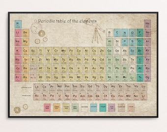 Periodic table of elements, periodic table poster, vintage style periodic table, size A4, A3, A2,A1