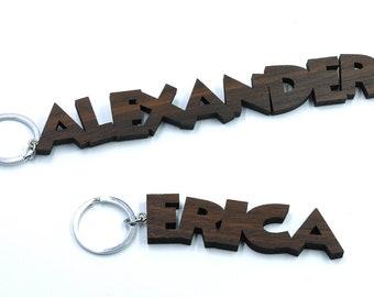 Custom name keychain  ec2a3818c