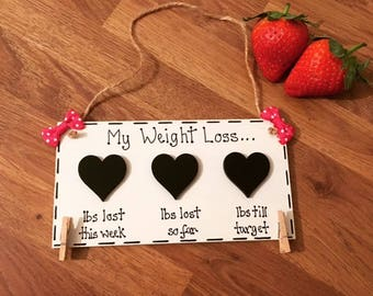Weight Loss Plaque Aids and Motivates Dieting Slimming World / Weight Watches