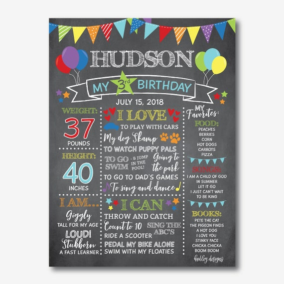birthday interview infographic sign template editable etsy