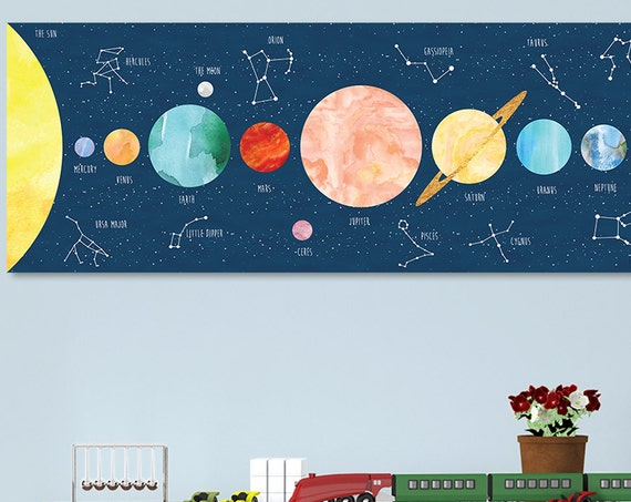 Solar System Print for Kids, Kids Wall Art, Constellation Art, Planets Poster - Canvas Wall Art or Wall Decal - KA0001S