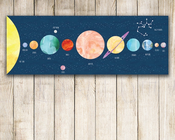 Kid Constellation Print, Personalized Art Print, Solar System Print - Wall Decal or Canvas Wall Art - Constellation Nursery - KA0001