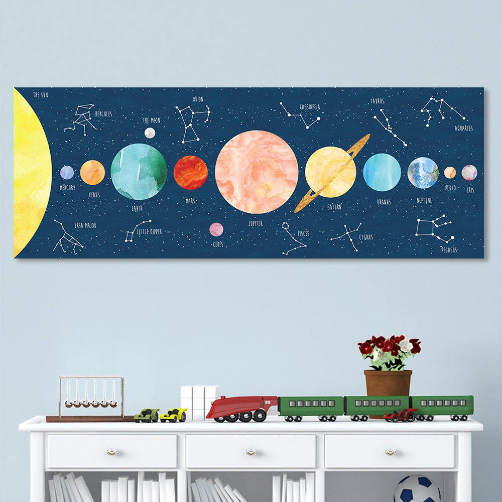 Exceptional Solar System Print For Kids, Kids Wall Art, Constellation Art, Planets  Poster   Canvas Wall Art Or Wall Decal   KA0001S