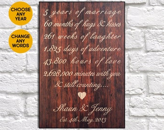5 Year Anniversary Gifts For Men Wood Mens Gift 5th Anniversary Gift For Husband Gift Wood Anniversary Gift For Wife Gift Panel Effect Signs