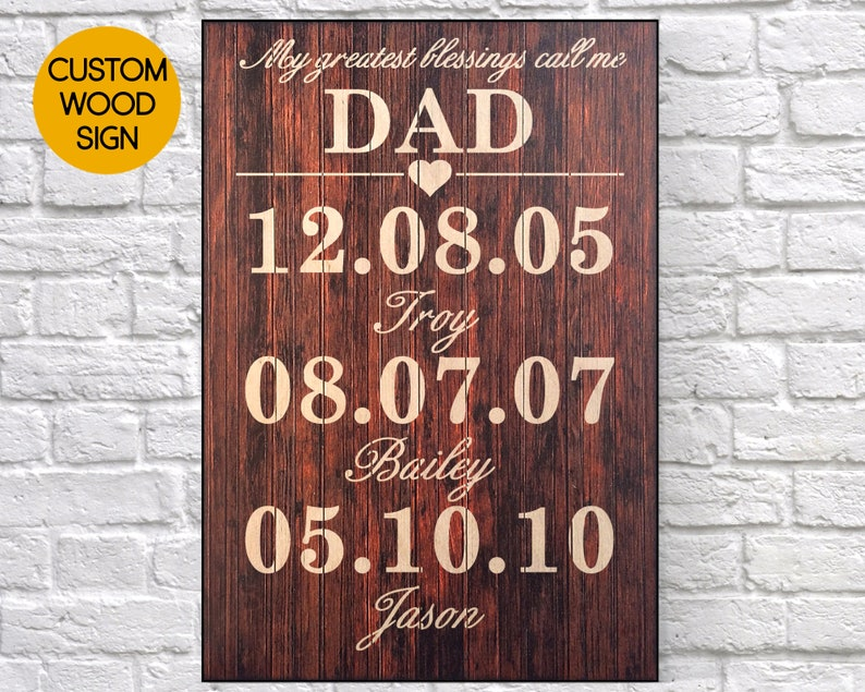 Fathers Day Gift From Daughter Custom Wood Signs Personalized Gifts For Dad Gift From Son Personalized Fathers Day Gifts Panel Effect Signs