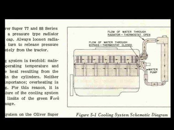 50: Oliver 77 Wiring Diagram At Shintaries.co