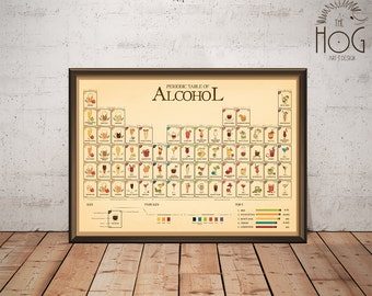 Periodic table etsy alcohol periodic table hand drawn retro style poster design urtaz Image collections
