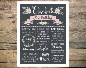 First Birthday Chalkboard Sign Poster - Digital / Printable - Pastel Floral - Pretty Flowers - Pink - Peach - Blush theme