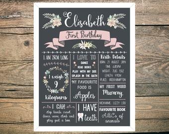 First Birthday Chalkboard - Poster - Sign - Milestone Board - Digital/Printable - Pastel Floral - Pretty Flowers - Pink - Peach - Blush