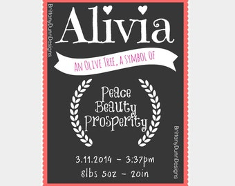 Baby Name Meaning Printable Decoration
