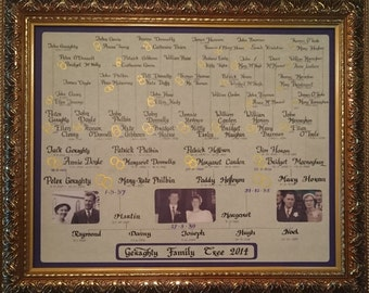 Family Trees hand inked to order