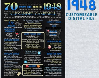 70th Birthday Gift Celebrate 70 Years Digital Chalkboard Poster For Men Customizable Personalized Husband 1948 USA Facts D3 1