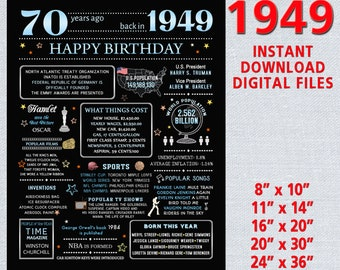 70th Birthday Decoration For Men Gift Dad 1949 Chalk Board USA Facts DIGITAL FILE Instant Download