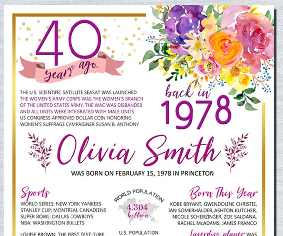 40th Birthday Gift For Women 40 Years Ago Sign Party