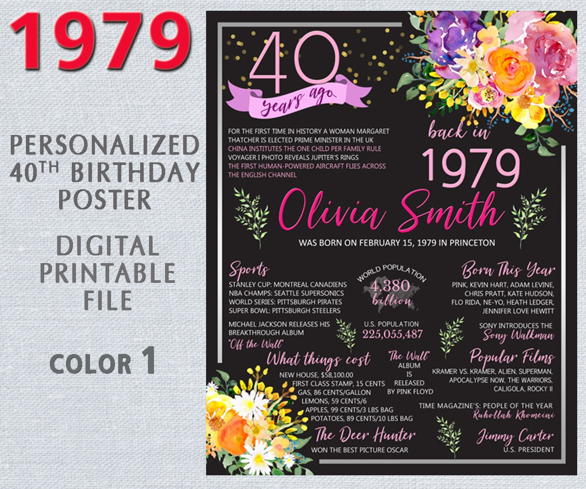 40th Birthday Gift for Wife, for Her, for Women, Born in 1979, USA Popular  Events, Cheers to 40 Years DIGITAL FILE