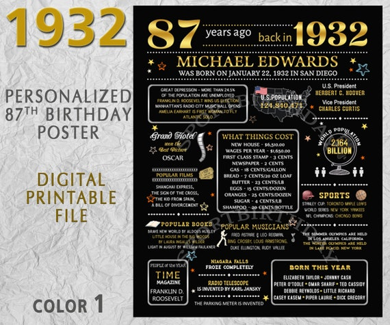 1944 USA Facts DIGITAL FILE Personalized Birthday Poster 75th Birthday Chalkboard Sign for Party Decoration