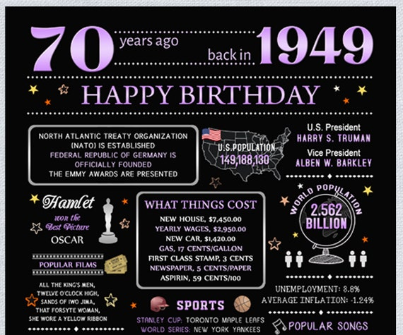 70th Birthday Poster For Party Decoration Gift Dad 1949