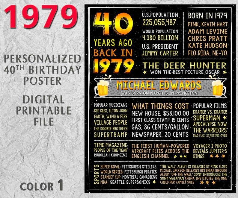 Born in 1979, 40th Birthday Gift for Beer Party, Cheers to 40 Years,  Turning 40, USA Popular Events, back in 1979 DIGITAL FILE