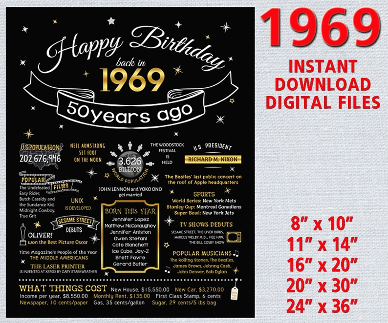 2678e649a737a 50th Birthday Sign Chalkboard Poster Back in 1969 USA