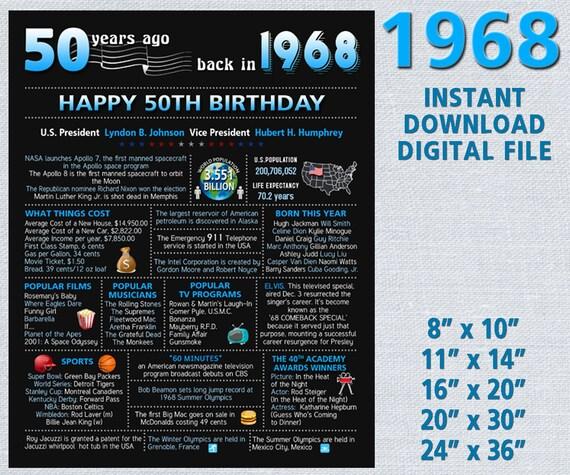 milestone birthday gift happy 50th birthday chalkboard etsy