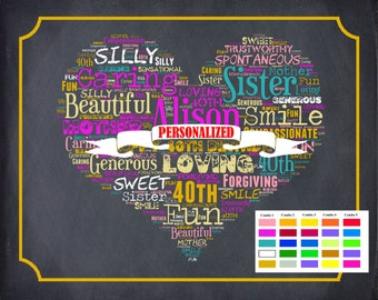 50th Birthday Gifts Fifty 50 Gift For Mom Dad Her Him Chalkboard Poster Banner Sign DIGITAL DOWNLOAD JPG