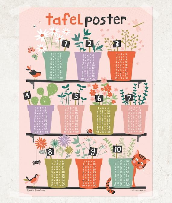 Tafel-Poster Einmaleins Plakat | Etsy